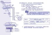 海信KFR-35GW/85FZBpH-3空调器使用