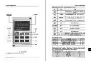 三品SKJ132K-H\P-3P型变频器说明书