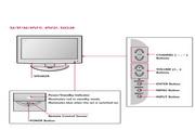 LG 15LA6R液晶彩电用户手册