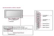 LG 20LS7D液晶彩电用户手册