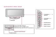LG 26LU55液晶彩电用户手册