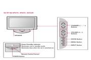 LG 19LG30液晶彩电用户手册