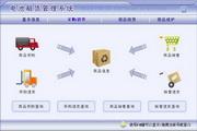 宏达电池租赁管理系统 代理版 1.0