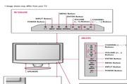 LG 23LS7D液晶彩电用户手册