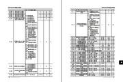 三品SANVC-4T0300G/P型变频器说明书