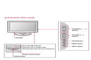 LG 37LF11液晶彩电用户手册