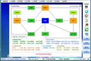 七加三免费ERP生产管理软件