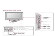 LG 37LH30液晶彩电用户手册