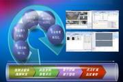 易视窗视频监控平台中心联网服务端