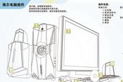 海尔家用台式电脑轰天雷X使用说明书