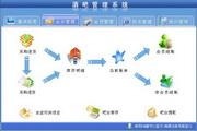 宏达酒吧管理系统 绿色版 2.0