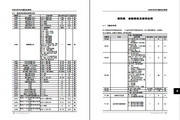 三品SKJ75K-H\P-3P型变频器说明书