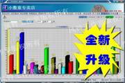 风铃销售管理收银软件 童装店版 4.1