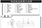 步步高无绳电话HW(18)PTSDL 1.0版 使用说明书