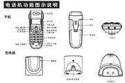 步步高数字无绳电话HWDCD(90)TSD 1.1版使用说明书
