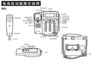 步步高数字无绳电话HWDCD(96)TSD子母机 1.0版 使用说明书