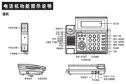 步步高无绳电话HWCD(61)TSD 1.6版 使用说明书