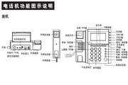 步步高无绳电话HWCD(59)TSD 1.2版 使用说明书