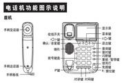 步步高无绳电话HWCD(56)TSD 2.5版 使用说明书