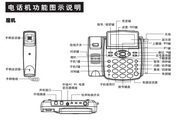 步步高无绳电话HWCD(53)TSD 2.2版 使用说明书