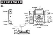 步步高无绳电话HWCD(53)TSD 1.5版 使用说明书
