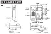 步步高无绳电话HWCD(33)TSD 4.4版 使用说明书