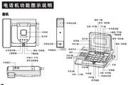 步步高无绳电话HWCD(67)TSD 2.2版 使用说明书