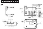 步步高无绳电话HWCD(82)TSD 1.4版 使用说明书