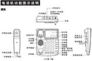 步步高无绳电话HWCD(56S)TSD 2.2版 使用说明书