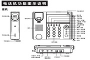 步步高无绳电话HWCD(66)TSD 1.6版 使用说明书