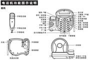 步步高无绳电话HWCD(65)TSD 1.2版 使用说明书
