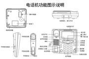 步步高有绳电话HCD(301)TSD 2.1版 使用说明书
