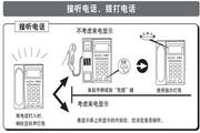 步步高有绳电话HCD49产品说明书