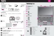 IBM(ThinkPad) ThinkPad SL300 明说明书