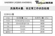 惠而浦XA659BW说明书