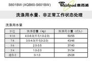 惠而浦S601BW说明书