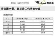 惠而浦B600C说明书