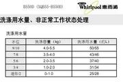 惠而浦B550D说明书