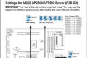 华硕AP7000 Server Motherboard Setting说明书