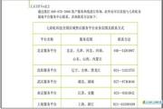 七彩虹 C.G31T Ver2.2主板说明书