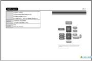 七彩虹 C.M9PLD Ver2.0说明书