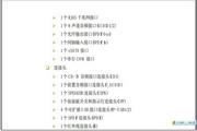 七彩虹 C.P31AK Ver2.0说明书
