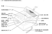 日立XQB50-S920(M) 自动洗衣机说明书
