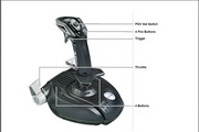 赛钛客CYBORG 3D RUMBLE FORCE飞行游戏控制器说明书