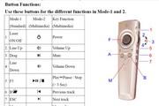 昆盈Wireless Pointer遥控装置/电脑遥控器说明书