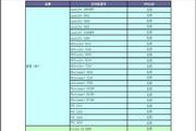 迅捷FPS210U打印机兼容性列表说明书