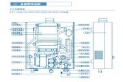 阿里斯顿舒暖系列燃气热水器JSQ21-D4说明书