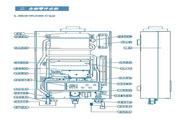 阿里斯顿御墅家系列中央热水器JSG22-H7说明书
