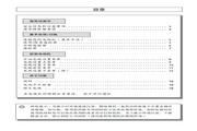 飞利浦 21HT3411Z/93彩电 使用说明书