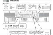 卡西欧CTK-810;WK-110高阶电子琴说明书